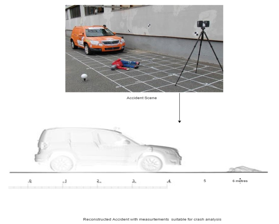 Scene Reconstruction for Accident Analysis - Star Vision Limited